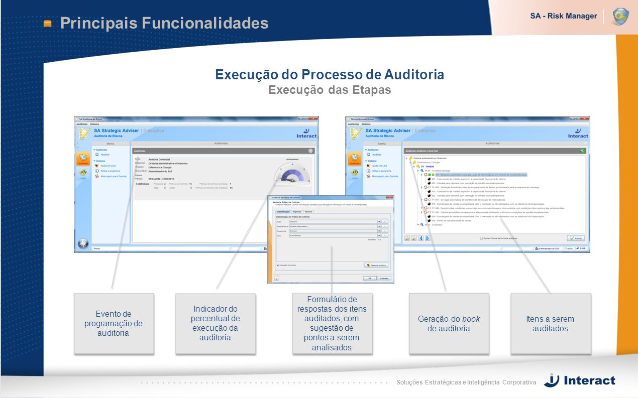 Soluções Estratégicas e Inteligência Corporativa Principais Funcionalidades Execução do Processo de Auditoria Execução das Etapas Indicador do percent