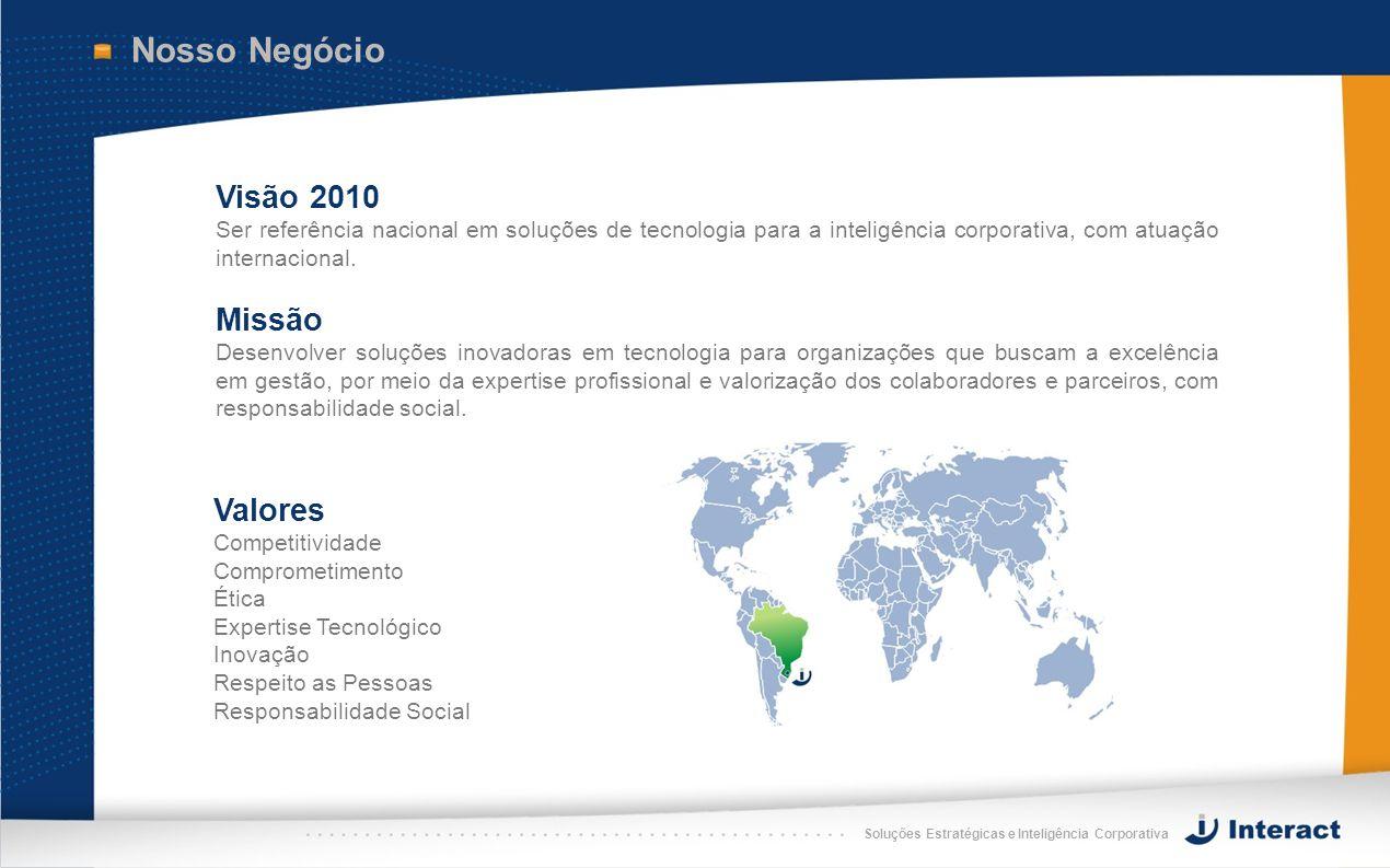 Soluções Estratégicas e Inteligência Corporativa Nosso Negócio Interact Solutions Group Interact Technology Criação de Produtos Fábrica de Software Interact Solutions Comercialização de Produtos e Serviços Franquias Interact Implantação de Sistemas e Consultoria Pesquisa de Novos Produtos Desenvolvimento de Software Suporte Técnico e Integração Suporte de Banco de Dados Plano de Produto Prestação de Serviços Gestão do Negócio Gestão dos Clientes Gestão dos Distribuidores Gestão de Serviços Estratégia de Marketing Apoio a Novos Produtos Gestão de Negócios Gestão dos Projetos Prestação de Serviços Consultoria E-learning Relação com Clientes