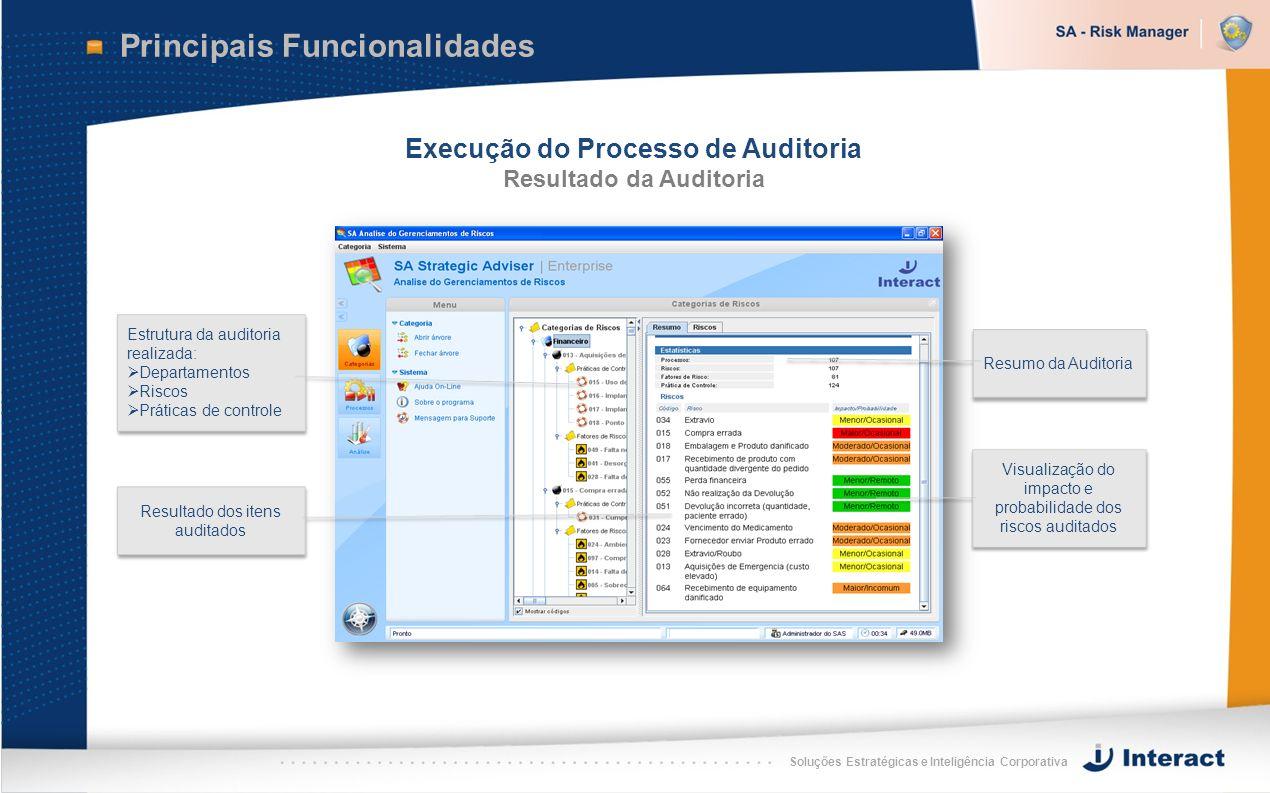 Soluções Estratégicas e Inteligência Corporativa Principais Funcionalidades Execução do Processo de Auditoria Resultado da Auditoria Estrutura da audi