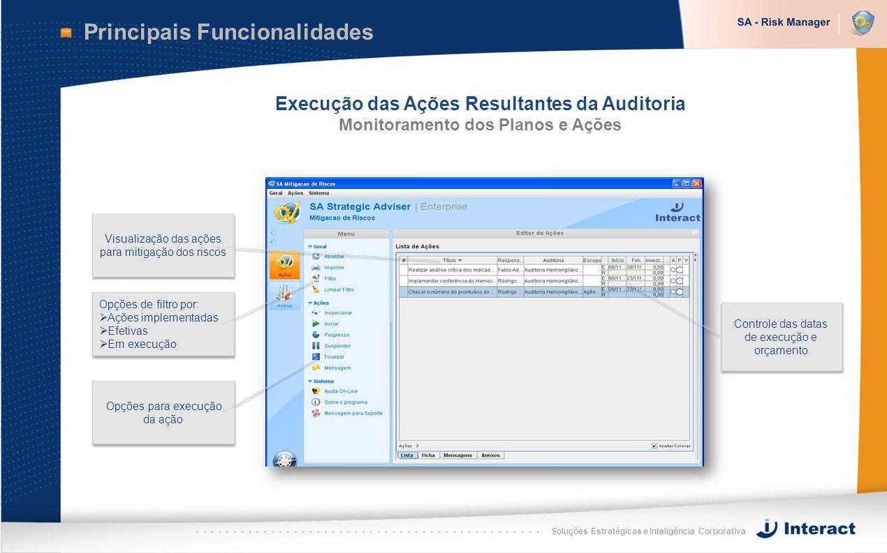 Soluções Estratégicas e Inteligência Corporativa Principais Funcionalidades Execução das Ações Resultantes da Auditoria Monitoramento dos Planos e Açõ