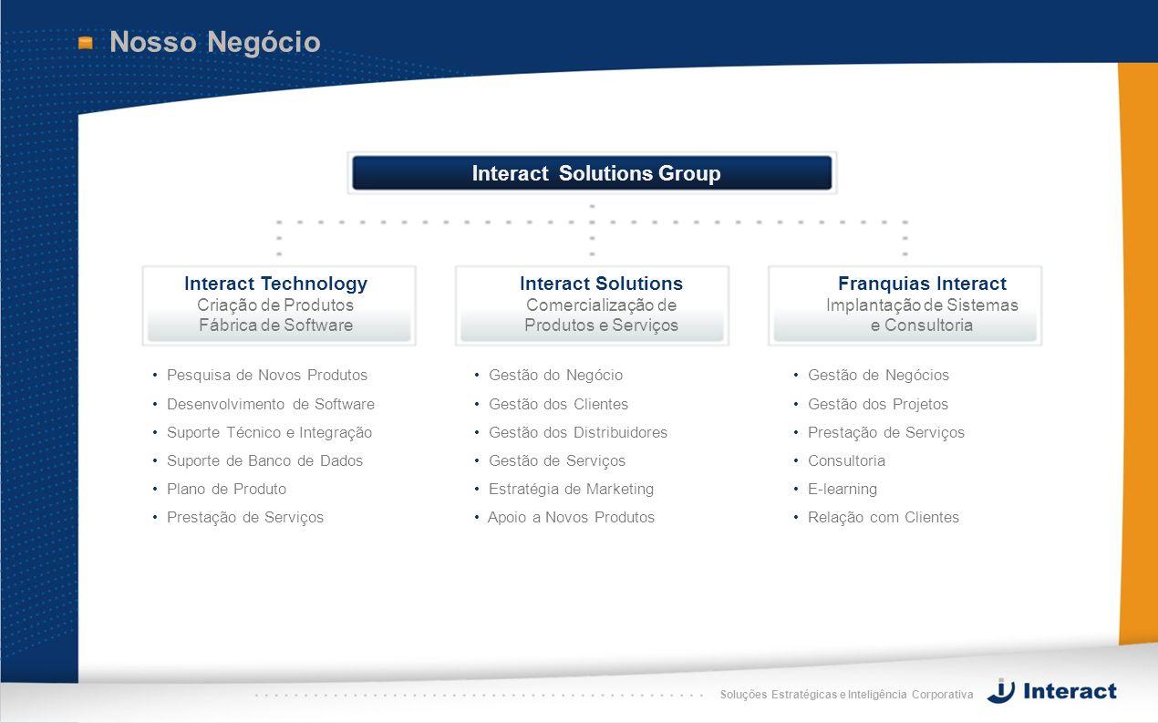 Soluções Estratégicas e Inteligência Corporativa Nosso Negócio Interact Solutions Group Interact Technology Criação de Produtos Fábrica de Software In
