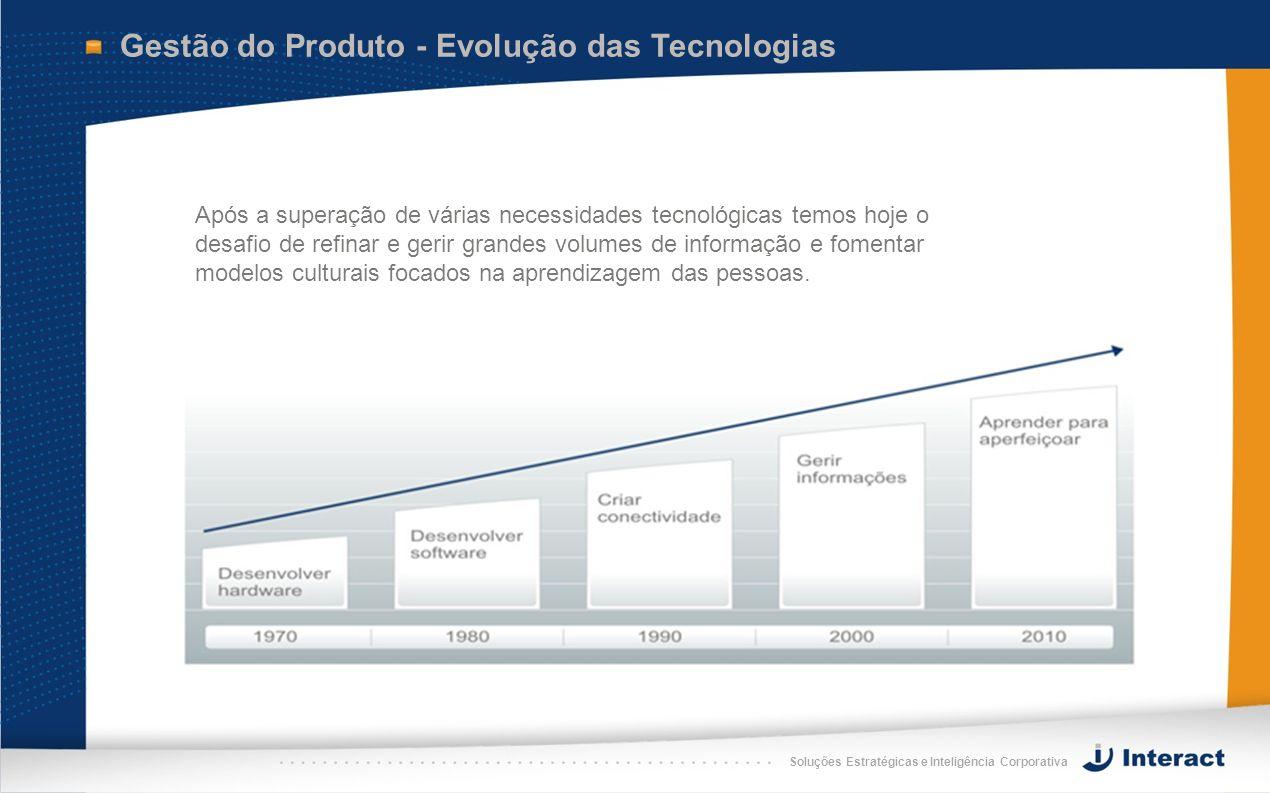 Soluções Estratégicas e Inteligência Corporativa Gestão do Produto - Evolução das Tecnologias Após a superação de várias necessidades tecnológicas tem