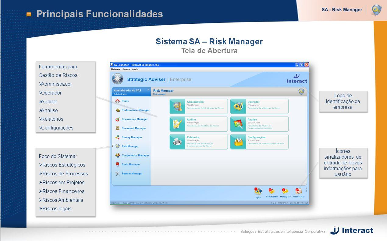 Soluções Estratégicas e Inteligência Corporativa Principais Funcionalidades Sistema SA – Risk Manager Tela de Abertura Foco do Sistema: Riscos Estraté