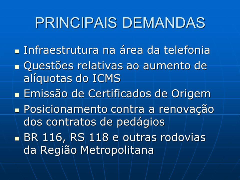 PRINCIPAIS DEMANDAS Infraestrutura na área da telefonia Infraestrutura na área da telefonia Questões relativas ao aumento de alíquotas do ICMS Questões relativas ao aumento de alíquotas do ICMS Emissão de Certificados de Origem Emissão de Certificados de Origem Posicionamento contra a renovação dos contratos de pedágios Posicionamento contra a renovação dos contratos de pedágios BR 116, RS 118 e outras rodovias da Região Metropolitana BR 116, RS 118 e outras rodovias da Região Metropolitana