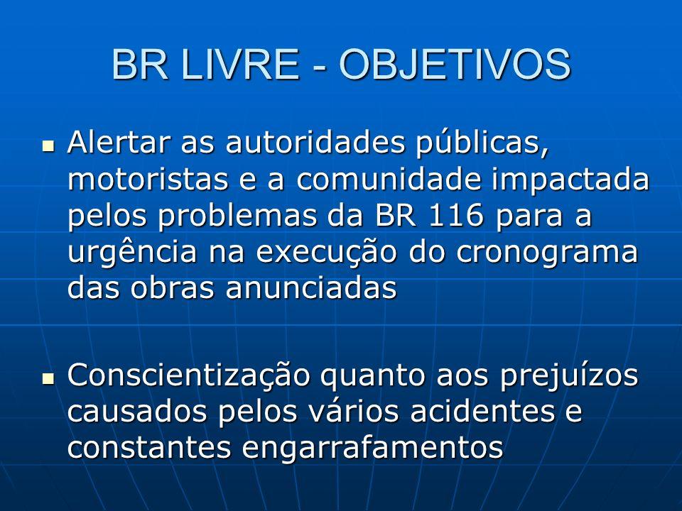 BR LIVRE - OBJETIVOS Alertar as autoridades públicas, motoristas e a comunidade impactada pelos problemas da BR 116 para a urgência na execução do cro