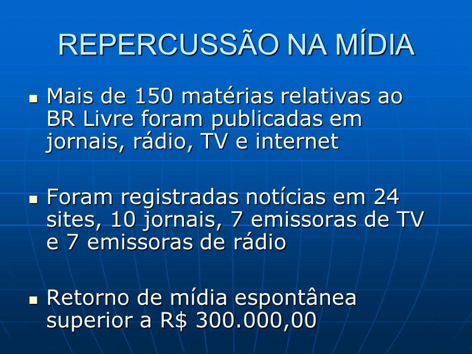REPERCUSSÃO NA MÍDIA Mais de 150 matérias relativas ao BR Livre foram publicadas em jornais, rádio, TV e internet Mais de 150 matérias relativas ao BR