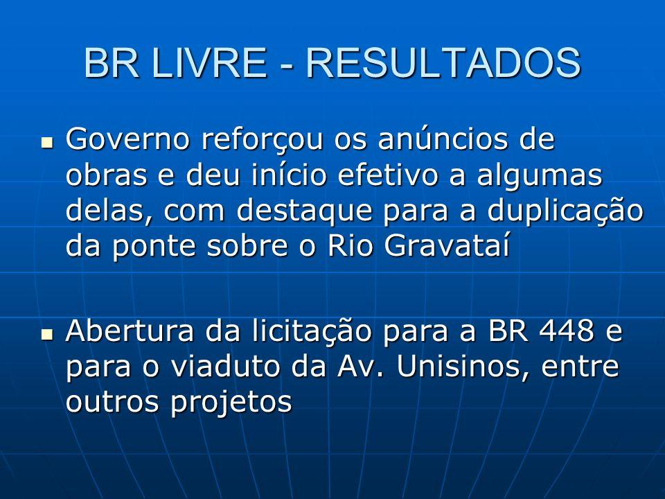 BR LIVRE - RESULTADOS Governo reforçou os anúncios de obras e deu início efetivo a algumas delas, com destaque para a duplicação da ponte sobre o Rio