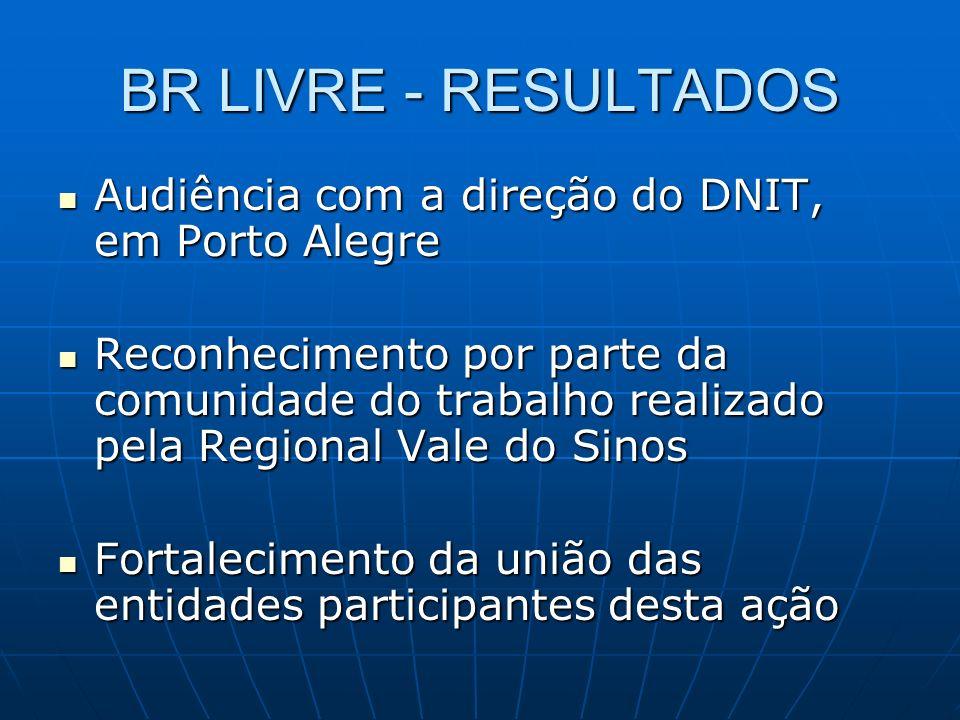 BR LIVRE - RESULTADOS Audiência com a direção do DNIT, em Porto Alegre Audiência com a direção do DNIT, em Porto Alegre Reconhecimento por parte da co