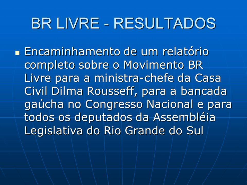 BR LIVRE - RESULTADOS Encaminhamento de um relatório completo sobre o Movimento BR Livre para a ministra-chefe da Casa Civil Dilma Rousseff, para a bancada gaúcha no Congresso Nacional e para todos os deputados da Assembléia Legislativa do Rio Grande do Sul Encaminhamento de um relatório completo sobre o Movimento BR Livre para a ministra-chefe da Casa Civil Dilma Rousseff, para a bancada gaúcha no Congresso Nacional e para todos os deputados da Assembléia Legislativa do Rio Grande do Sul