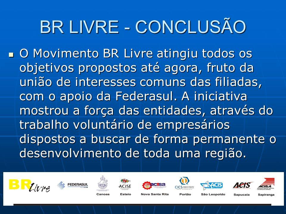 BR LIVRE - CONCLUSÃO O Movimento BR Livre atingiu todos os objetivos propostos até agora, fruto da união de interesses comuns das filiadas, com o apoio da Federasul.