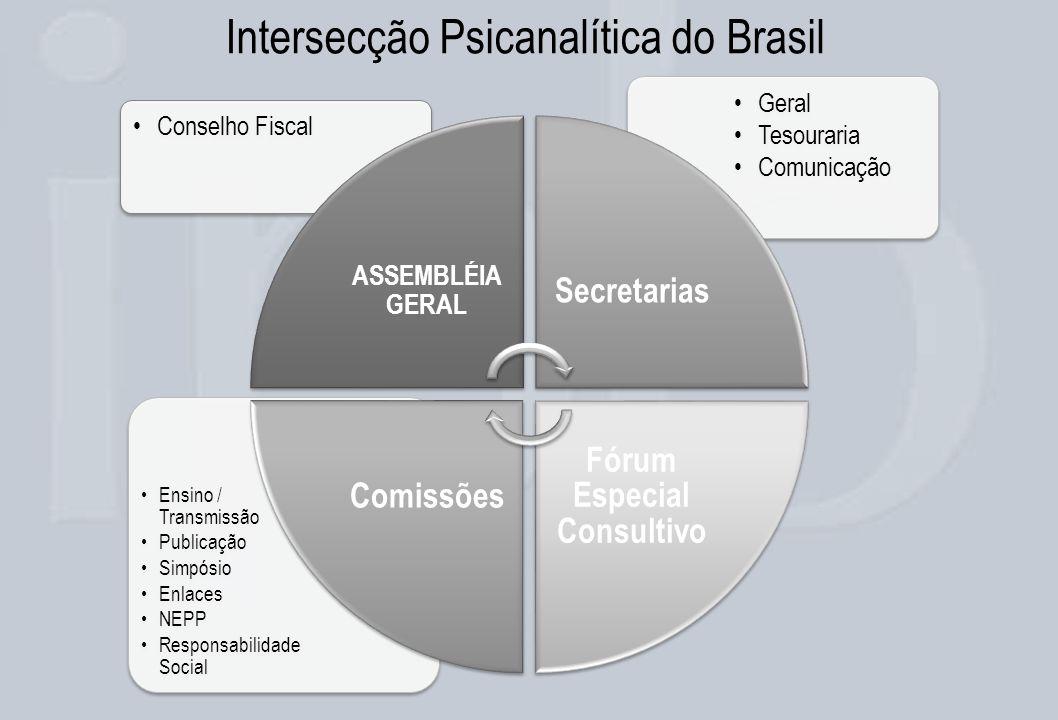 Intersecção Psicanalítica do Brasil Ensino / Transmissão Publicação Simpósio Enlaces NEPP Responsabilidade Social Geral Tesouraria Comunicação Conselh