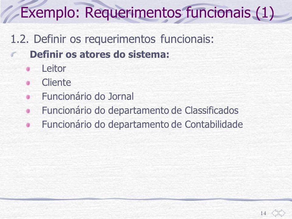 14 Exemplo: Requerimentos funcionais (1) 1.2. Definir os requerimentos funcionais: Definir os atores do sistema: Leitor Cliente Funcionário do Jornal