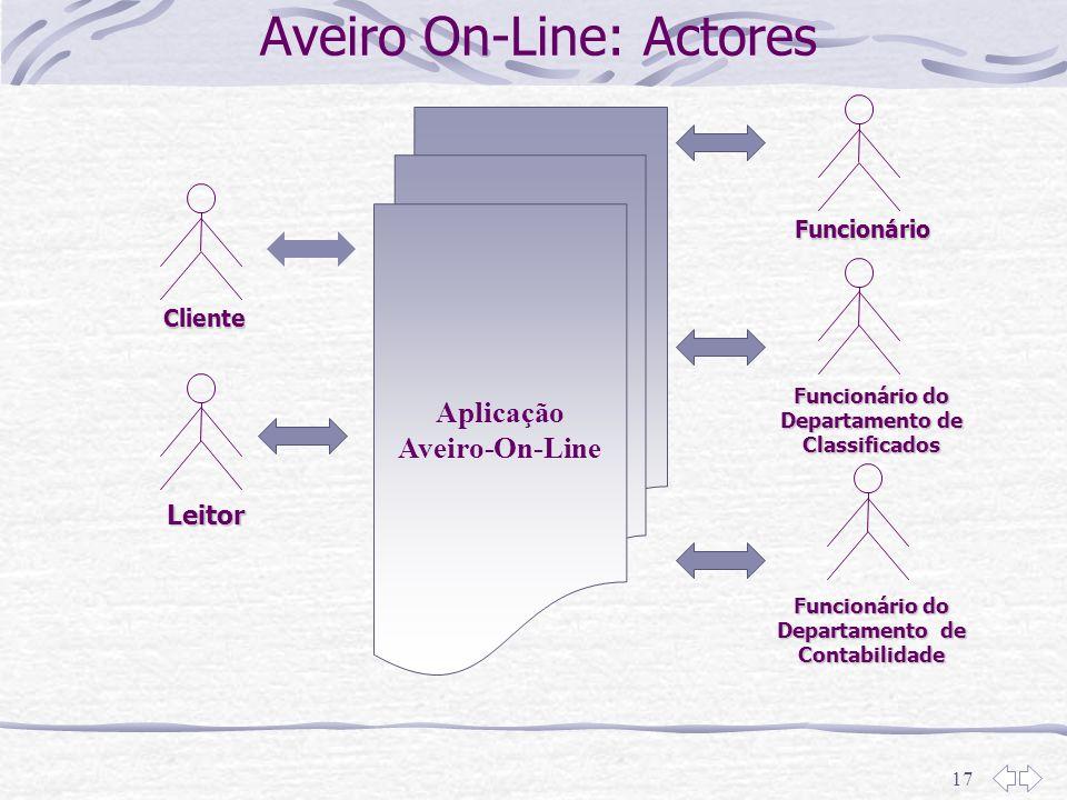 17 Aveiro On-Line: ActoresCliente Funcionário Funcionário do Departamento de Classificados Funcionário do Departamento de Contabilidade Leitor Aplicaç