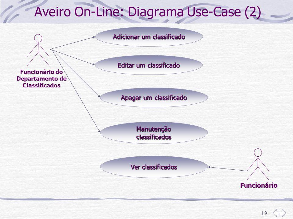 19 Adicionar um classificado Aveiro On-Line: Diagrama Use-Case (2) Funcionário Funcionário do Departamento de Classificados Editar um classificado Apa