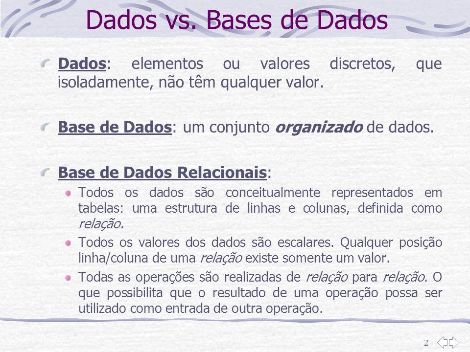 2 Dados vs. Bases de Dados Dados: elementos ou valores discretos, que isoladamente, não têm qualquer valor. Base de Dados: um conjunto organizado de d