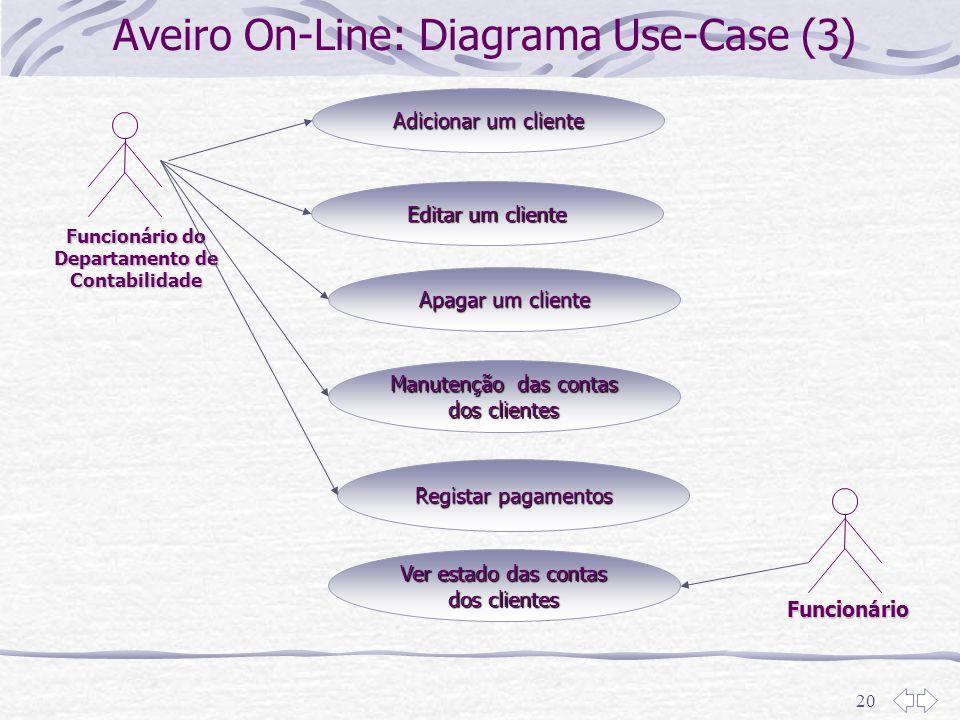 20 Adicionar um cliente Aveiro On-Line: Diagrama Use-Case (3)Funcionário Funcionário do Departamento de Contabilidade Editar um cliente Apagar um clie