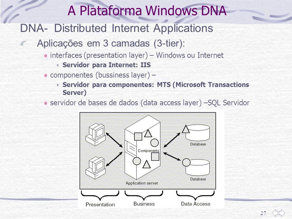 27 A Plataforma Windows DNA DNA- Distributed Internet Applications Aplicações em 3 camadas (3-tier): interfaces (presentation layer) – Windows ou Inte