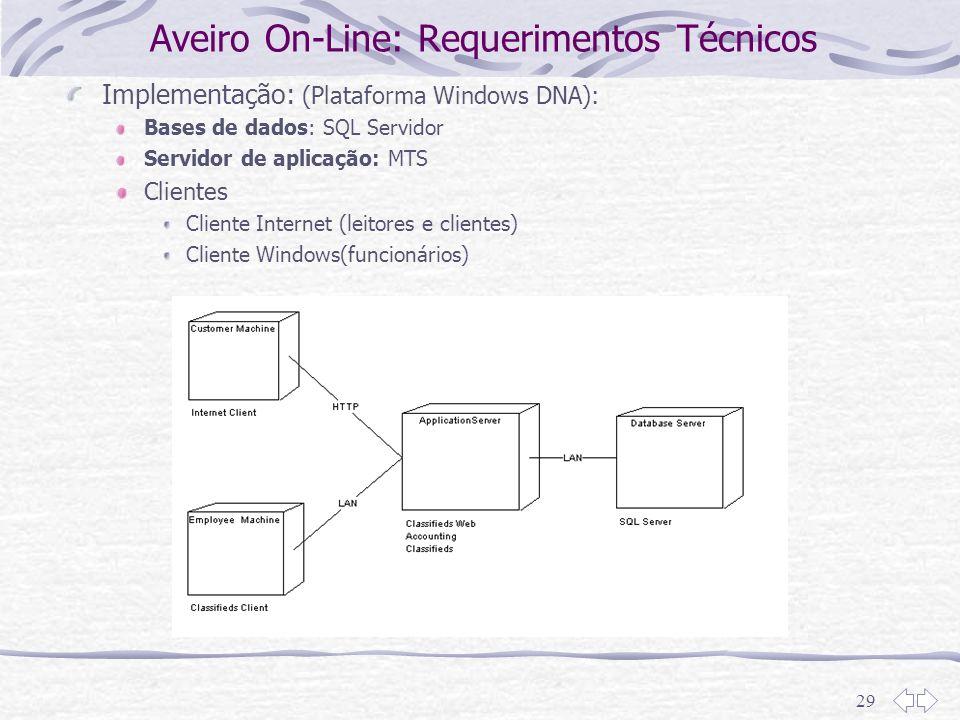 29 Aveiro On-Line: Requerimentos Técnicos Implementação: (Plataforma Windows DNA): Bases de dados: SQL Servidor Servidor de aplicação: MTS Clientes Cl