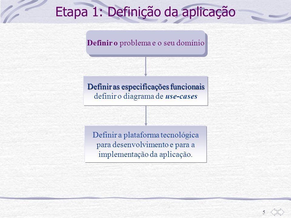 5 Definir o problema e o seu domínio Definir as especificações funcionais Definir as especificações funcionais definir o diagrama de use-cases Definir