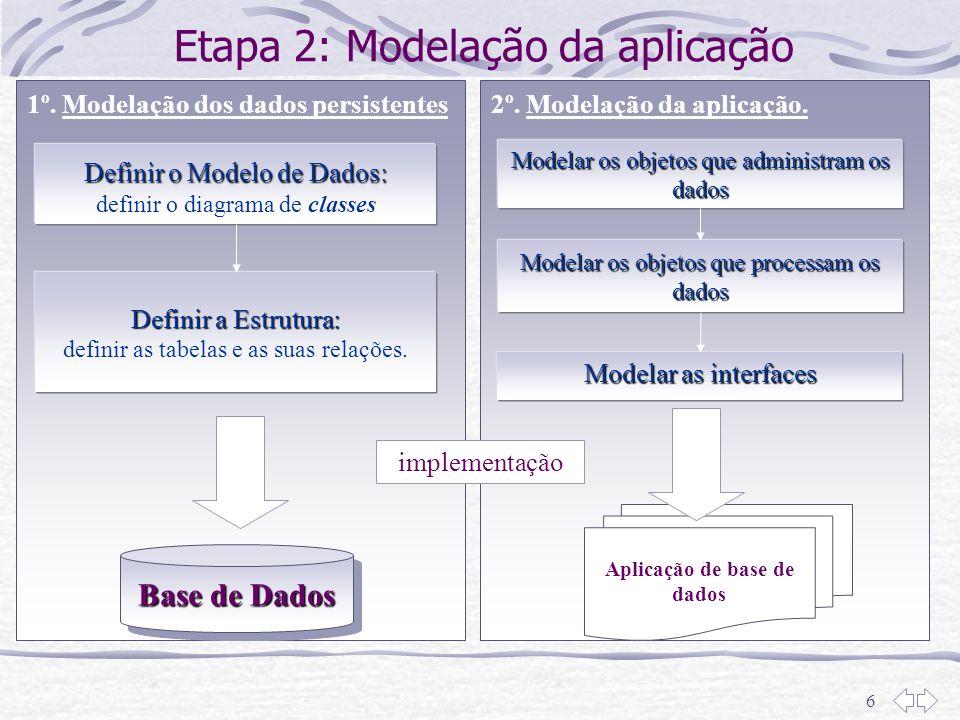6 1º. Modelação dos dados persistentes Base de Dados Definir o Modelo de Dados: Definir o Modelo de Dados: definir o diagrama de classes Definir a Est