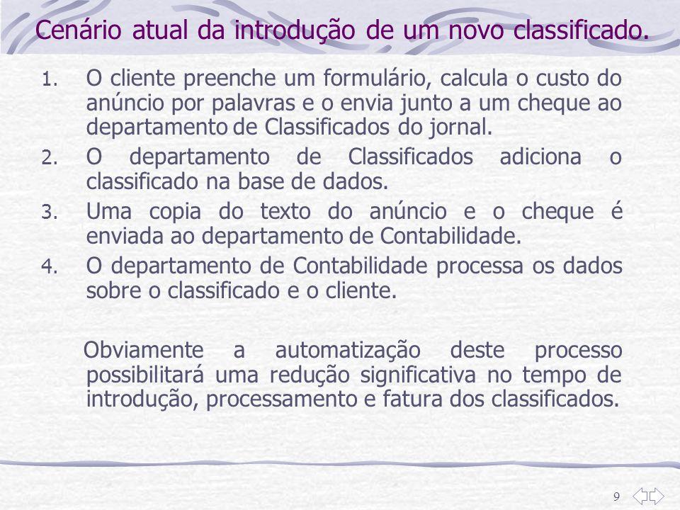 9 Cenário atual da introdução de um novo classificado. 1. O cliente preenche um formulário, calcula o custo do anúncio por palavras e o envia junto a