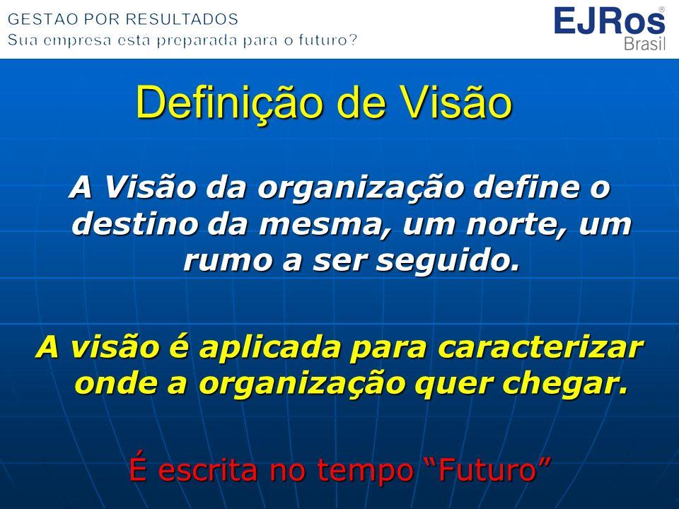 Definição de Visão A Visão da organização define o destino da mesma, um norte, um rumo a ser seguido.