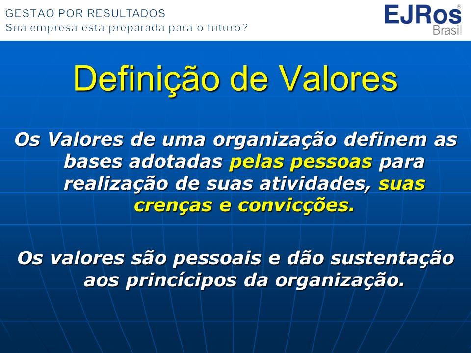 Definição de Valores Os Valores de uma organização definem as bases adotadas pelas pessoas para realização de suas atividades, suas crenças e convicções.