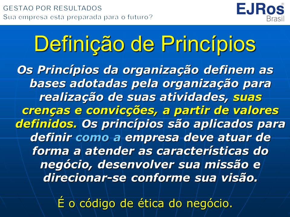Definição de Princípios Os Princípios da organização definem as bases adotadas pela organização para realização de suas atividades, suas crenças e convicções, a partir de valores definidos.