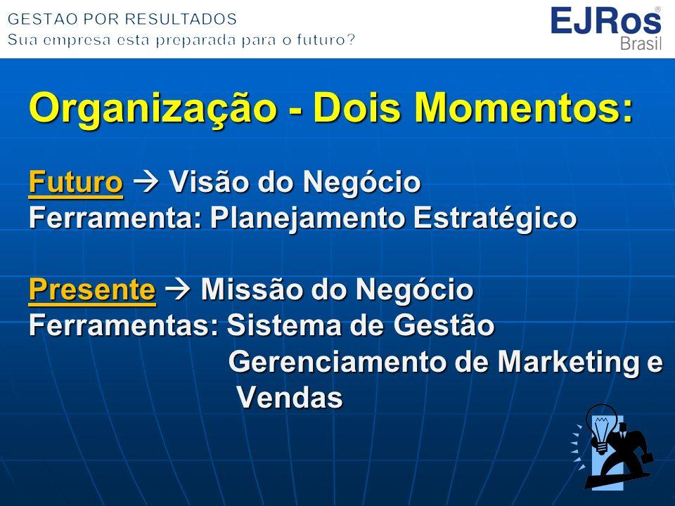 Organização - Dois Momentos: Futuro Visão do Negócio Ferramenta: Planejamento Estratégico Presente Missão do Negócio Ferramentas: Sistema de Gestão Gerenciamento de Marketing e Vendas