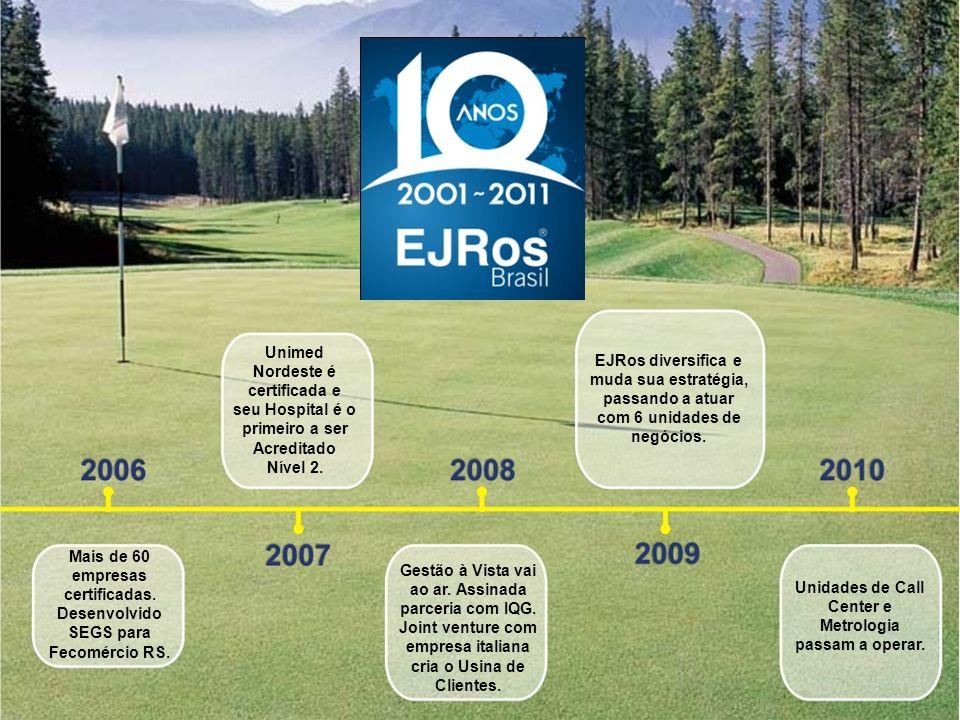 O Reconhecimento: A EJRos Brasil é escolhida como Empresa Mérito Empresarial RS 2011, consagrando sua posição de liderança no mercado.
