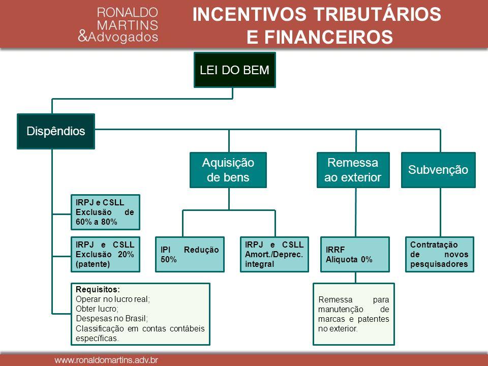 LEI DO BEM IRPJ e CSLL Exclusão de 60% a 80% IRPJ e CSLL Exclusão 20% (patente) Requisitos: Operar no lucro real; Obter lucro; Despesas no Brasil; Cla