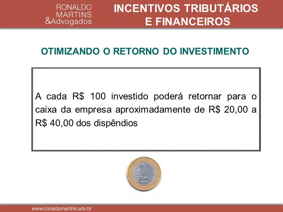 OTIMIZANDO O RETORNO DO INVESTIMENTO A cada R$ 100 investido poderá retornar para o caixa da empresa aproximadamente de R$ 20,00 a R$ 40,00 dos dispên