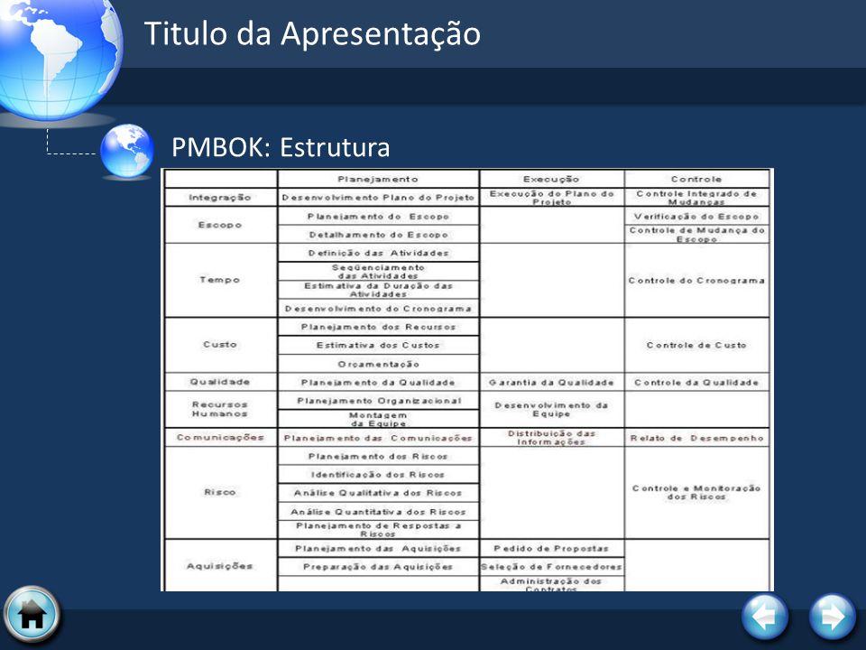 Titulo da Apresentação PMBOK: Estrutura