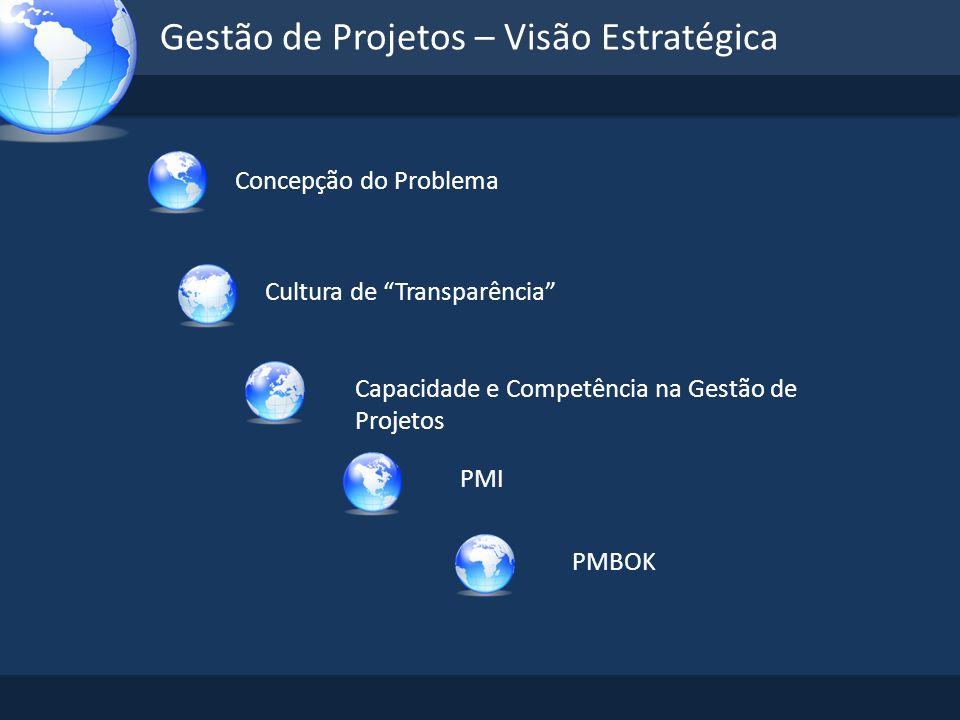 Gestão de Projetos – Visão Estratégica Concepção do Problema Cultura de Transparência Capacidade e Competência na Gestão de Projetos PMI PMBOK