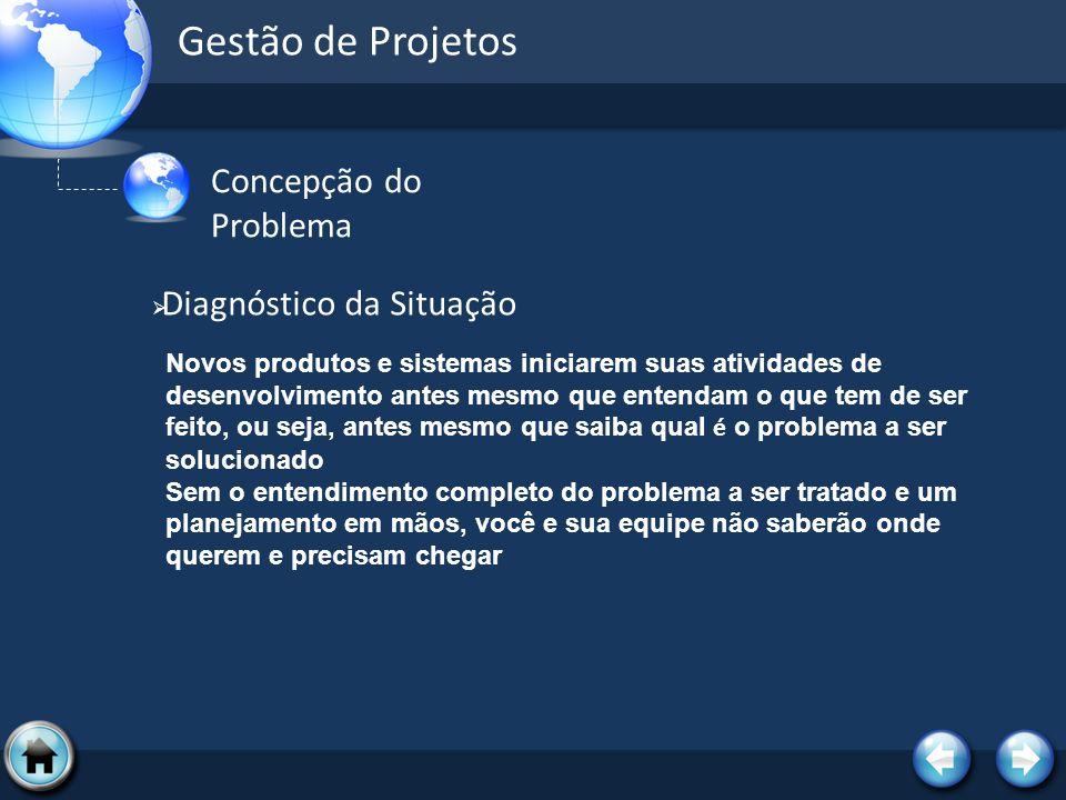 Gestão de Projetos Concepção do Problema Diagnóstico da Situação Novos produtos e sistemas iniciarem suas atividades de desenvolvimento antes mesmo qu