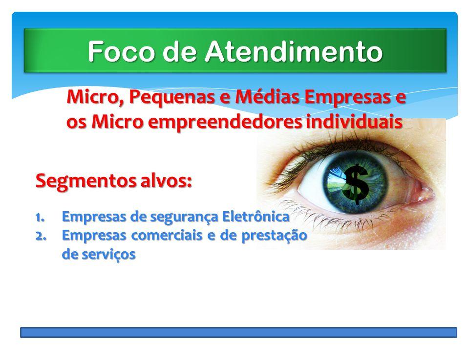 Foco de Atendimento Micro, Pequenas e Médias Empresas e os Micro empreendedores individuais Segmentos alvos: 1.Empresas de segurança Eletrônica 2.Empr