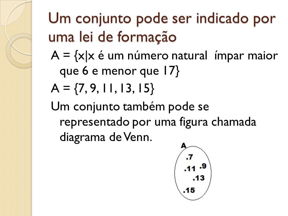 Um conjunto pode ser indicado por uma lei de formação A = {x|x é um número natural ímpar maior que 6 e menor que 17} A = {7, 9, 11, 13, 15} Um conjunt