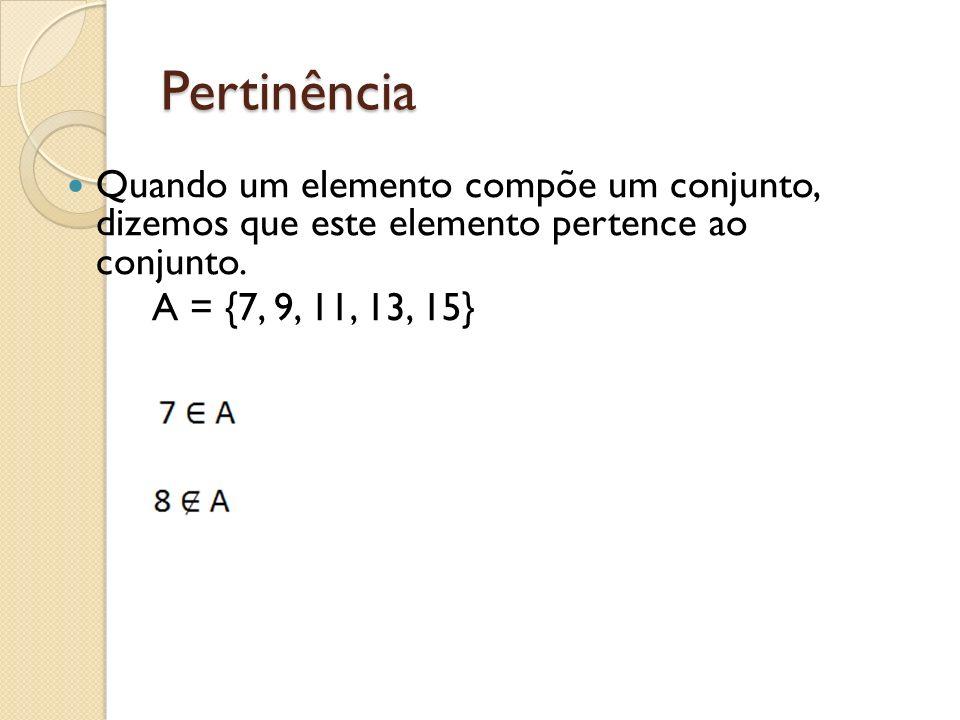 Pertinência Quando um elemento compõe um conjunto, dizemos que este elemento pertence ao conjunto. A = {7, 9, 11, 13, 15}