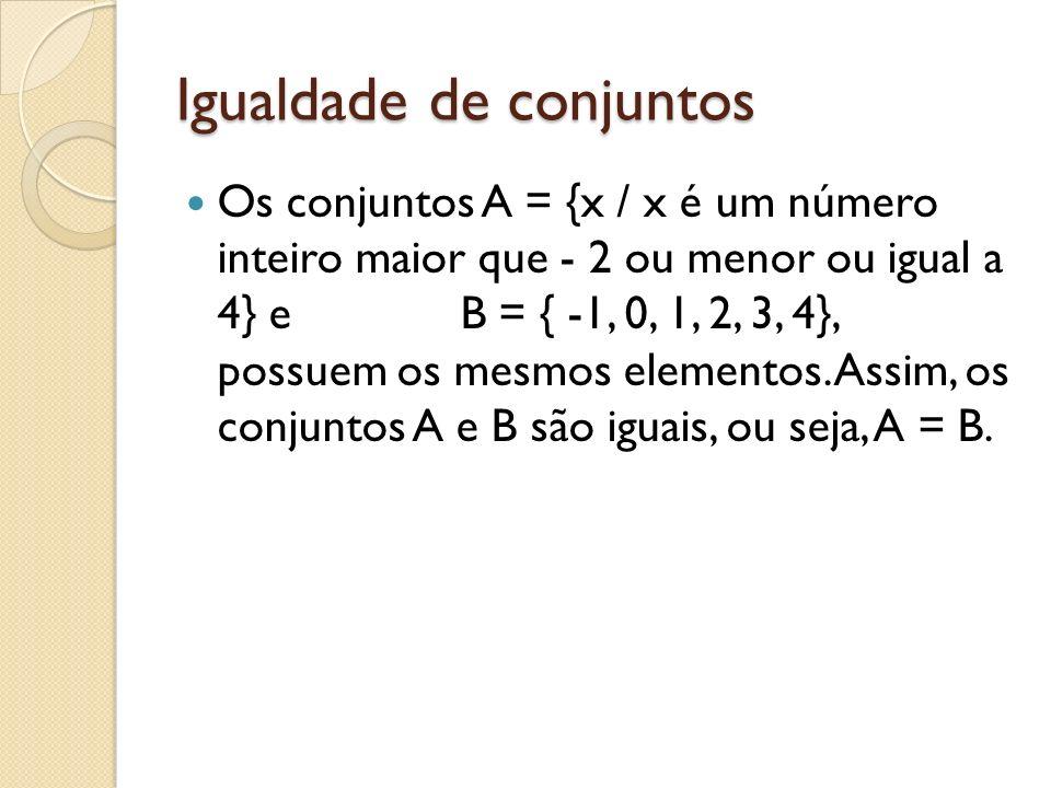 Igualdade de conjuntos Os conjuntos A = {x / x é um número inteiro maior que - 2 ou menor ou igual a 4} e B = { -1, 0, 1, 2, 3, 4}, possuem os mesmos