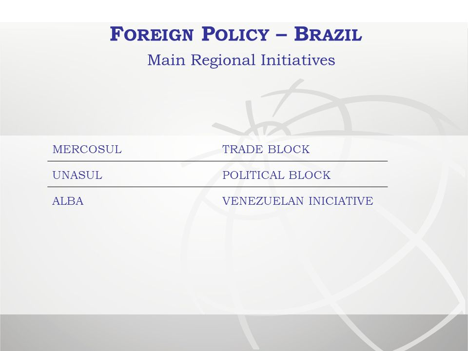 Main Regional Initiatives MERCOSULTRADE BLOCK UNASULPOLITICAL BLOCK ALBAVENEZUELAN INICIATIVE F OREIGN P OLICY – B RAZIL