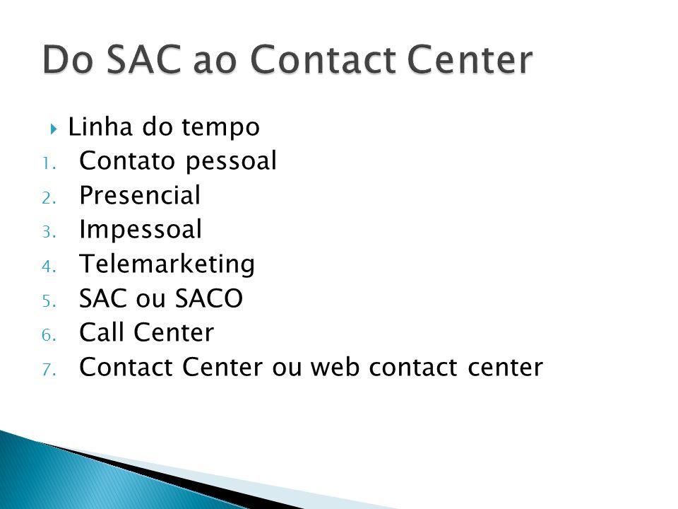 Linha do tempo 1. Contato pessoal 2. Presencial 3. Impessoal 4. Telemarketing 5. SAC ou SACO 6. Call Center 7. Contact Center ou web contact center