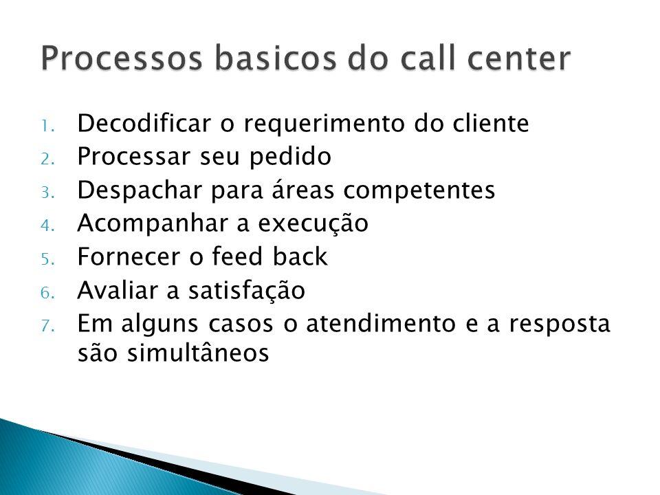1. Decodificar o requerimento do cliente 2. Processar seu pedido 3. Despachar para áreas competentes 4. Acompanhar a execução 5. Fornecer o feed back