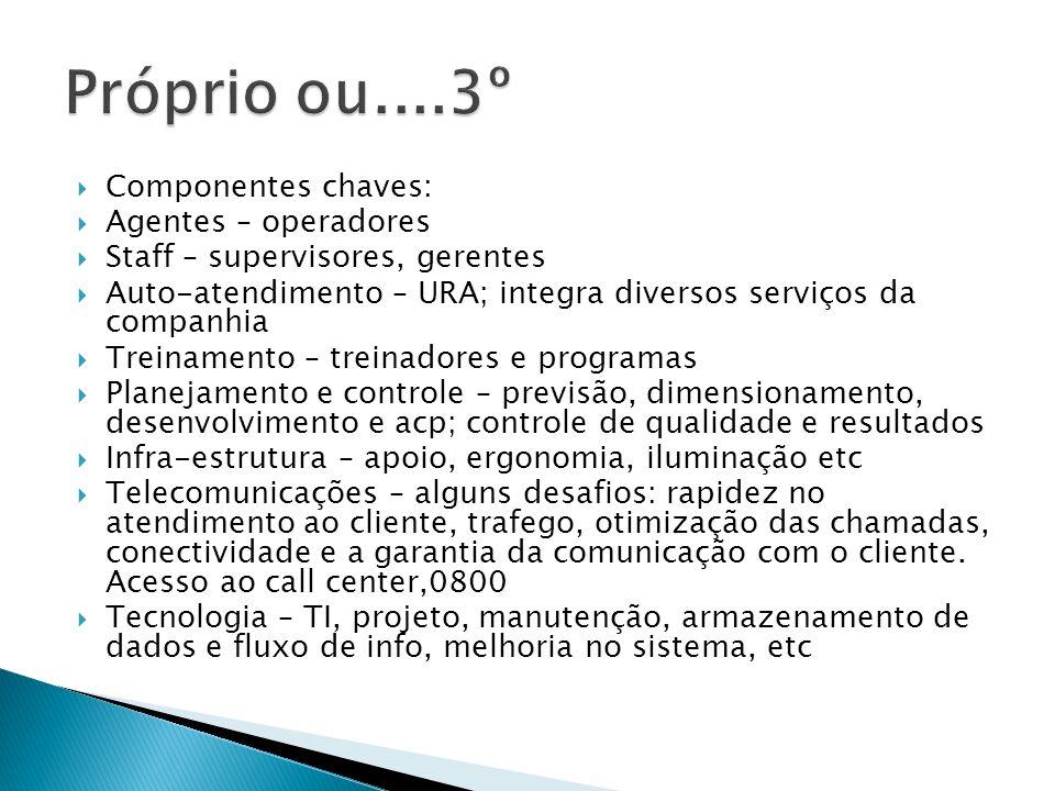 Componentes chaves: Agentes – operadores Staff – supervisores, gerentes Auto-atendimento – URA; integra diversos serviços da companhia Treinamento – t
