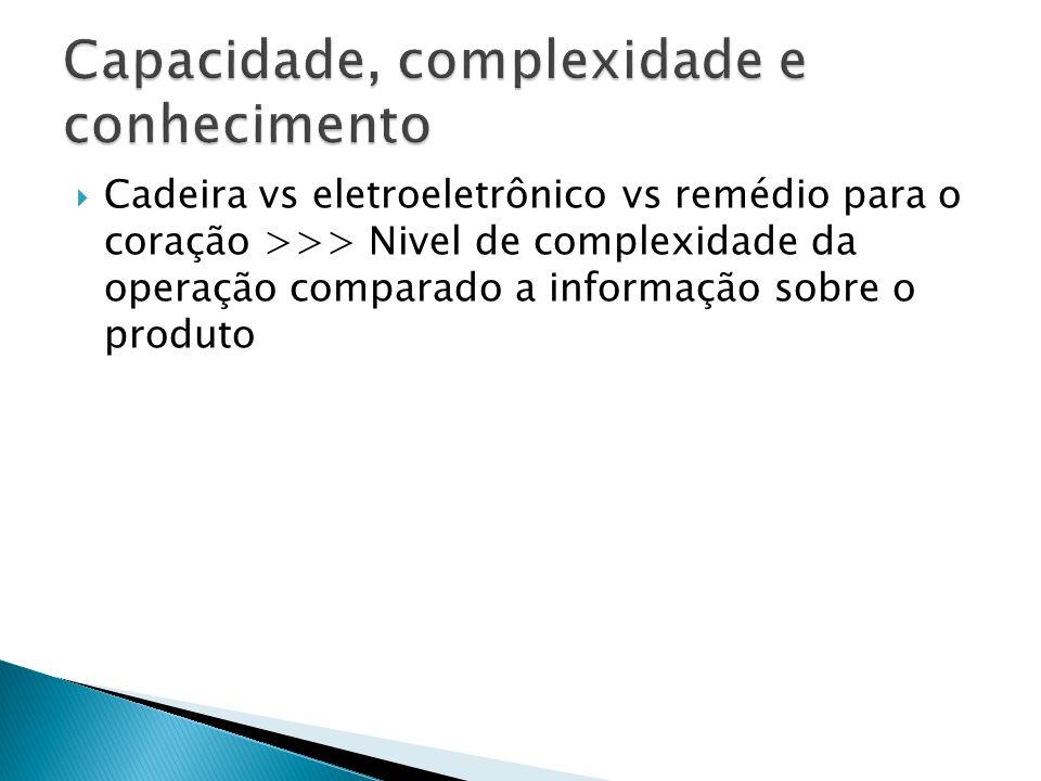 Cadeira vs eletroeletrônico vs remédio para o coração >>> Nivel de complexidade da operação comparado a informação sobre o produto