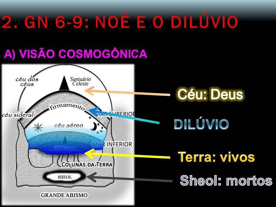 2. GN 6-9: NOÉ E O DILÚVIO A) VISÃO COSMOGÔNICA