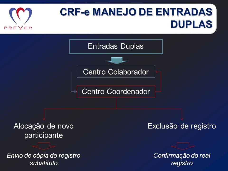 CRF-e MANEJO DE ENTRADAS DUPLAS Entradas Duplas Alocação de novo participante Envio de cópia do registro substituto Exclusão de registro Confirmação do real registro Centro Coordenador Centro Colaborador
