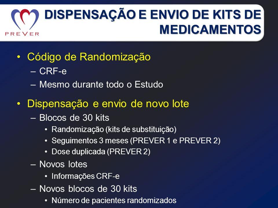 DISPENSAÇÃO E ENVIO DE KITS DE MEDICAMENTOS Código de Randomização –CRF-e –Mesmo durante todo o Estudo Dispensação e envio de novo lote –Blocos de 30 kits Randomização (kits de substituição) Seguimentos 3 meses (PREVER 1 e PREVER 2) Dose duplicada (PREVER 2) –Novos lotes Informações CRF-e –Novos blocos de 30 kits Número de pacientes randomizados