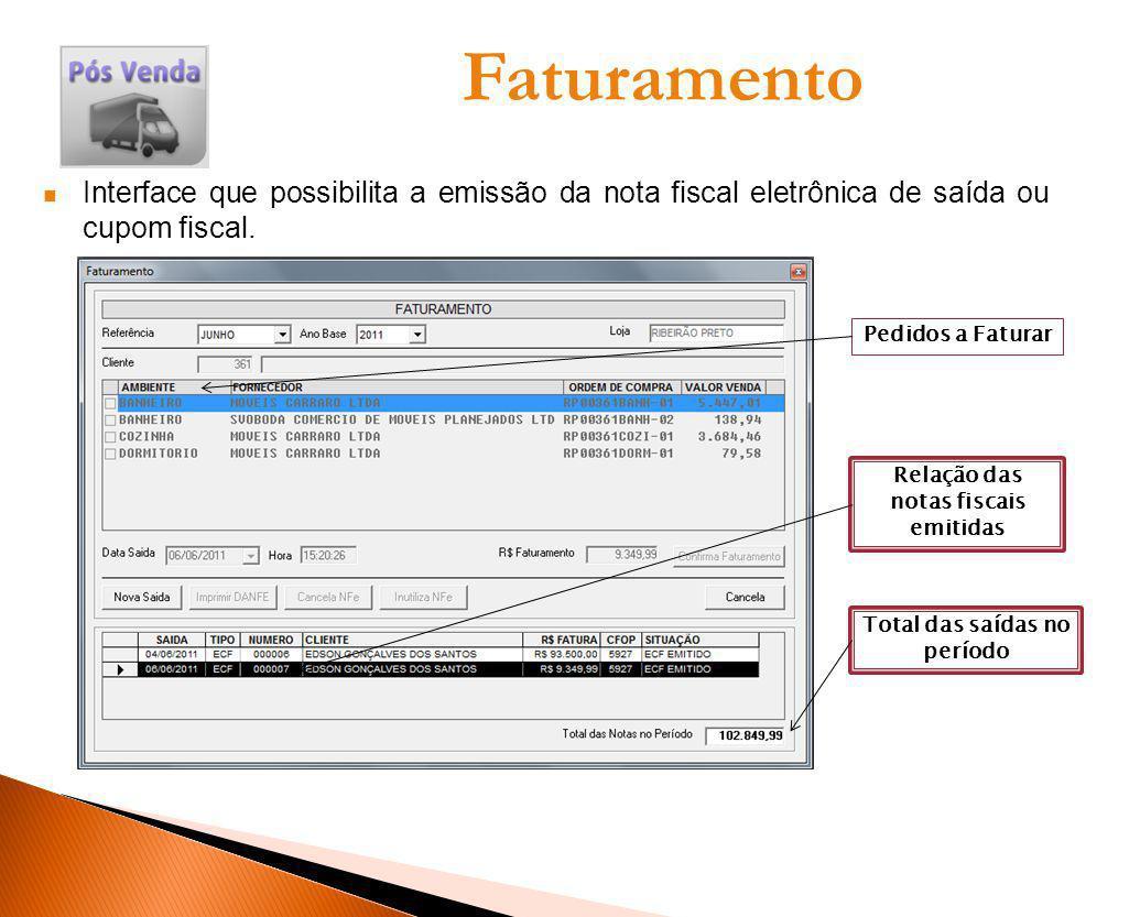 Faturamento Interface que possibilita a emissão da nota fiscal eletrônica de saída ou cupom fiscal. Pedidos a Faturar Relação das notas fiscais emitid