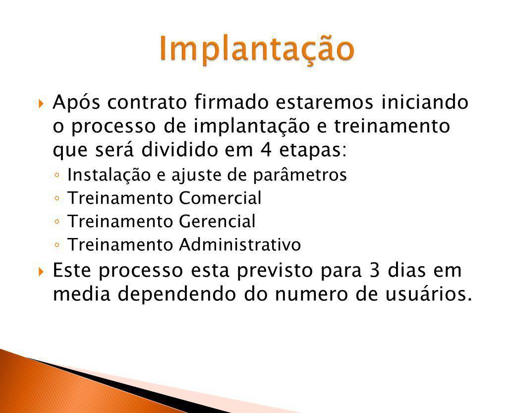 Após contrato firmado estaremos iniciando o processo de implantação e treinamento que será dividido em 4 etapas: Instalação e ajuste de parâmetros Tre