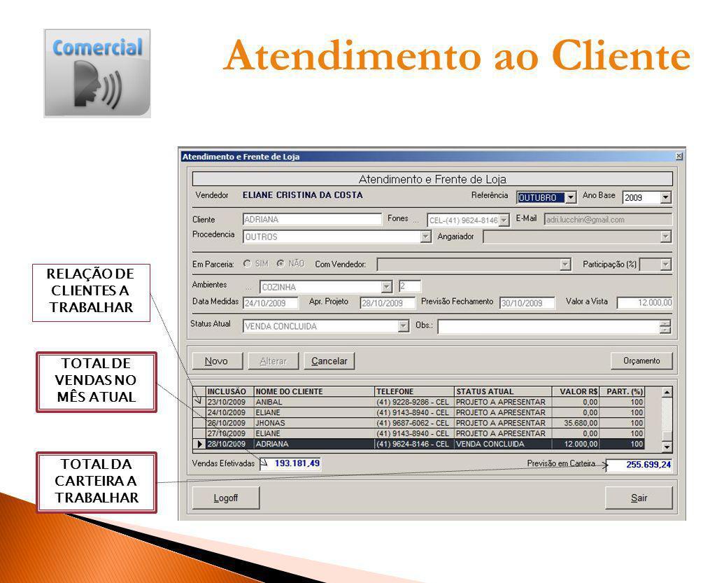 Atendimento ao Cliente RELAÇÃO DE CLIENTES A TRABALHAR TOTAL DE VENDAS NO MÊS ATUAL TOTAL DA CARTEIRA A TRABALHAR